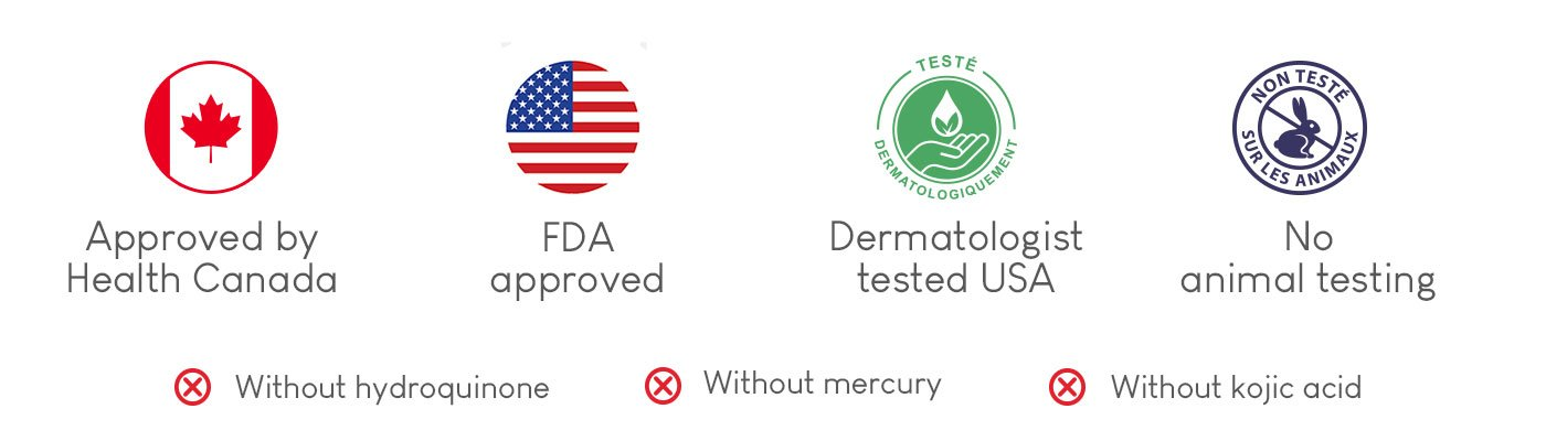 South Beach Skin Solutions Approved by Health Canada, FDA