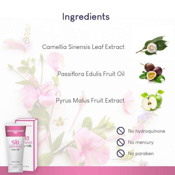 SB Skin Brightening Body Milk - key ingredients